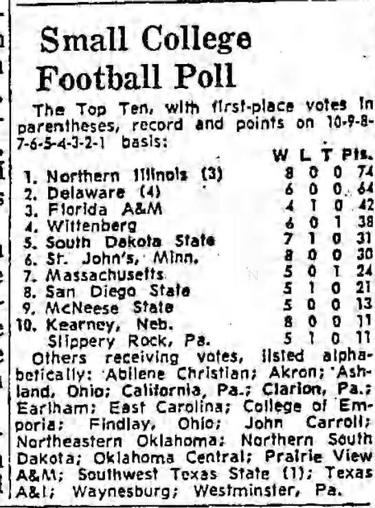 Poll 1963 1107 Small AP -