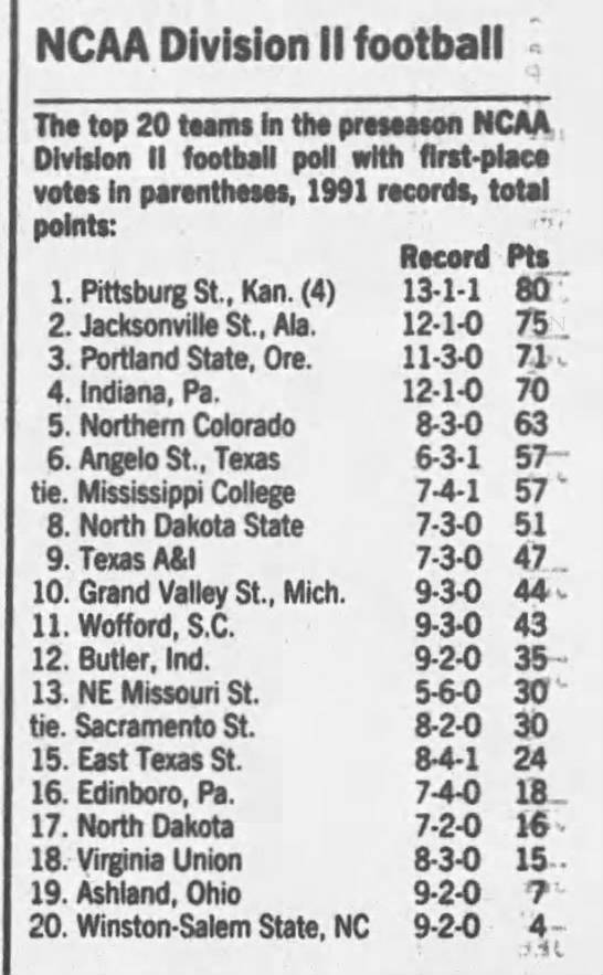 Poll 1992 0825 II Preseason -