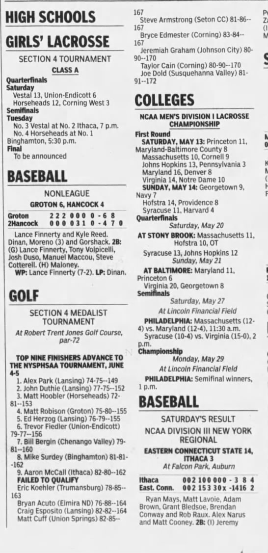 may 22 2006 section iv medalist final results -