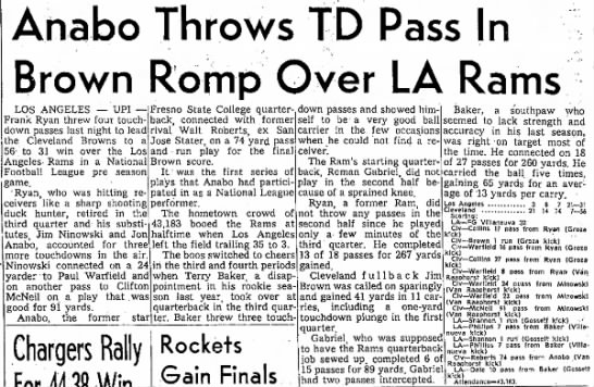 Anabo Throws TD Pass In Brown Romp Over LA Rams -