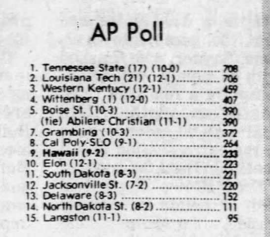Poll 1973 1220 Small AP Final -