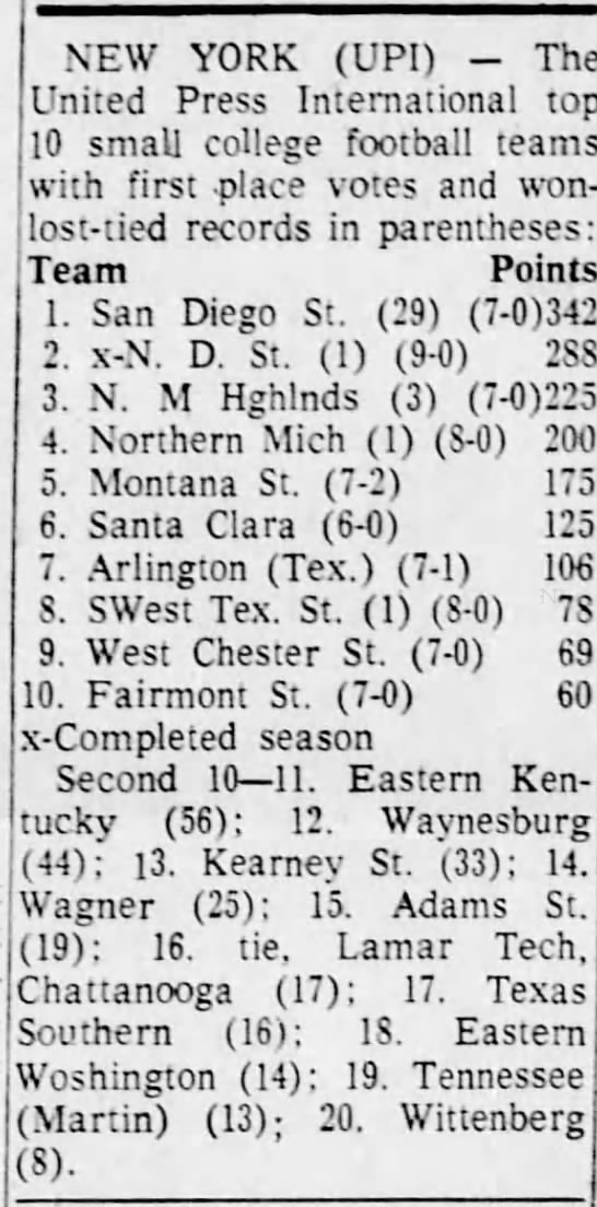 Poll 1967 1108 Small UPI -