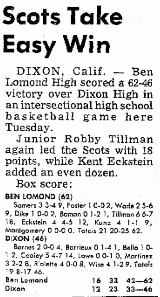 Kent Eckstein added a even dozen points in Basketball Game -