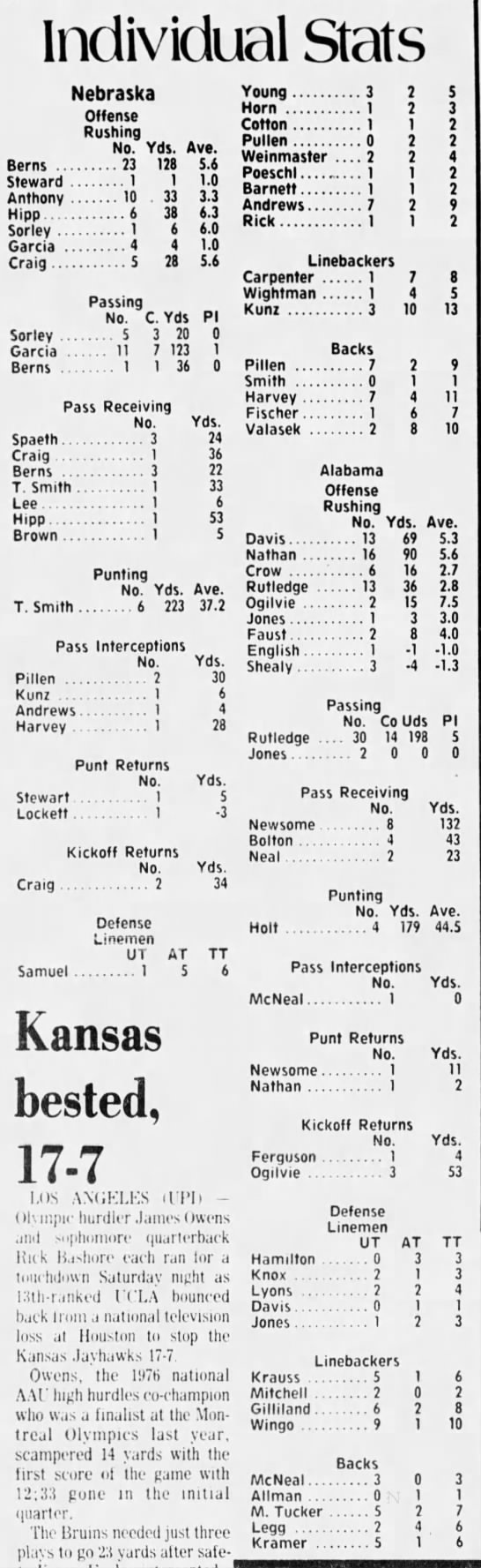 1977 Nebraska-Alabama game stats -