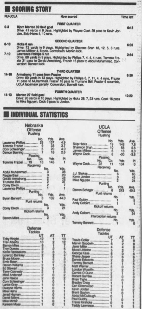 1993 Nebraska-UCLA stats & scoring -