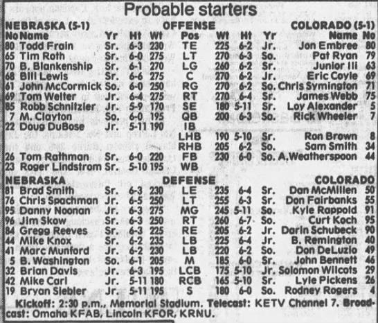 1985 Nebraska-Colorado lineups -