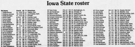 1986 Iowa State football roster -