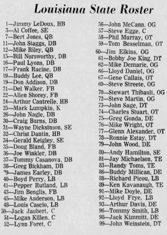 1971 Orange Bowl, LSU roster -