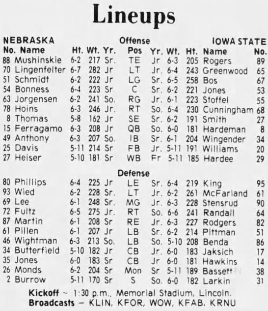 1975 Nebraska-Iowa State lineups -