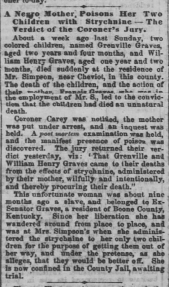19 May 1865 Negro Mother poisons 2 children boone -