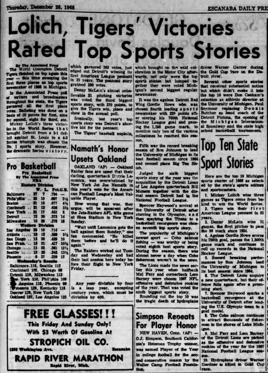 Lolich, Tigers' Victories Rated Top Sports Stories -