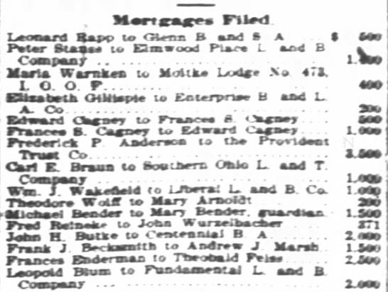A.J. Marsh files a mortgage -