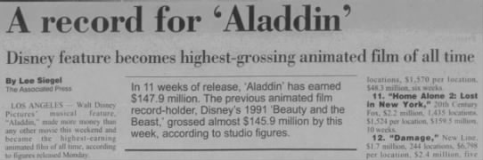 Aladdin becomes highest grossing animated film of all time -