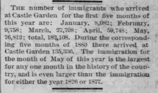 Immigrants arriving at Castle Gardens January - June 1881 -