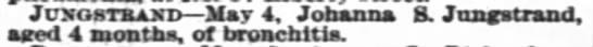 johanna S Jungstrand obit 1883 - JpyoaTBAirp May 4, Jnhanna 8. Jungstrand,