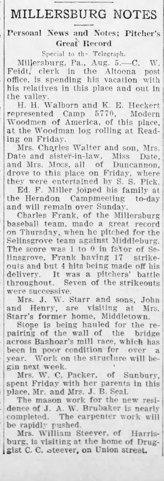 Millersburg Bashoar Mill being repaired. 1905 -