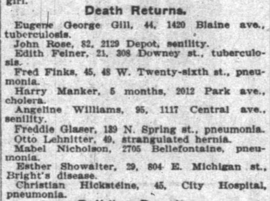 Indianapolis News, 4 Mar 1904, p 12. Edith Feiner age 21, 308 Downey Street, death return -