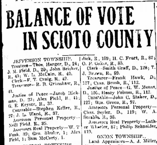 - BALANCE OF VOTE IN sciora COUNIY ·HSOX...