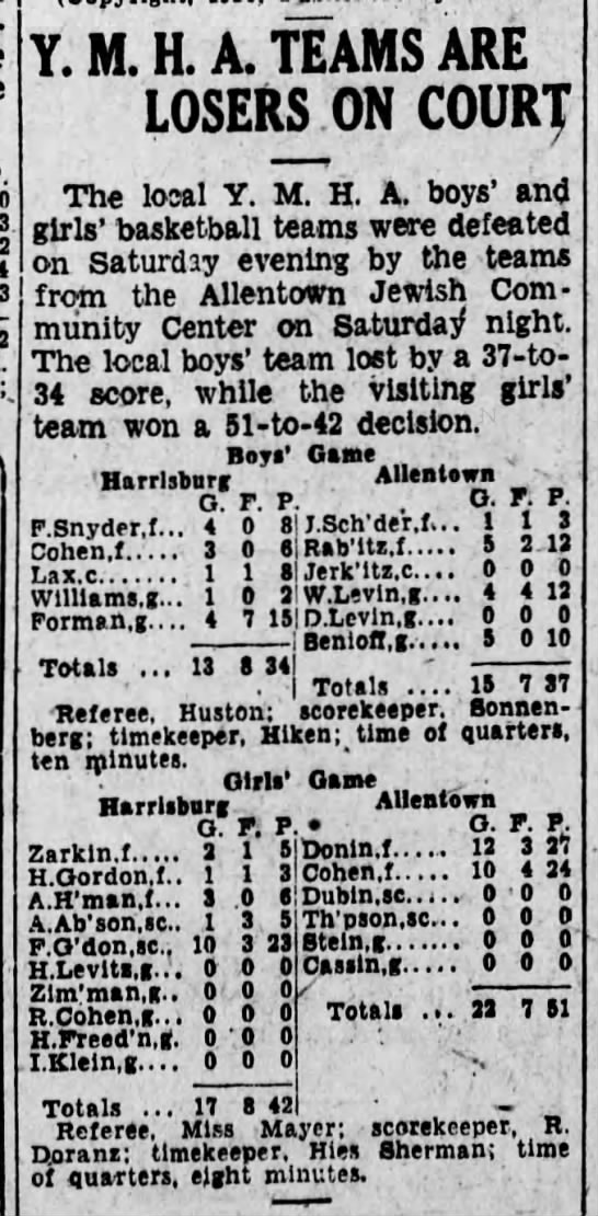 Allentown Jewish Community Center beats Harrisburg, 27 Jan 1930 - 3 2 4 3 Y.M. H. A. TEAMS ARE LOSERS ON COURJ...