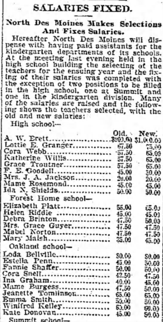 Helen Riddle  - school salary - may 30 1899 -