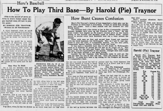 - Here's Baseball How To Play Third Base—By...