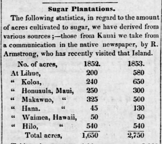 Hawaii's sugar plantation statistics 1852-53 -