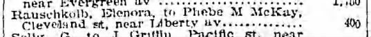 Elenora Rauschkolb - The Brooklyn Daily Eagle (Brooklyn, New York)03 Jun 1897, ThuPage 4 -