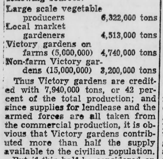 1943 Victory Garden stats -