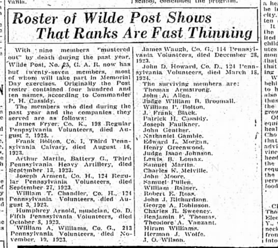 Roster of Wilde Post -