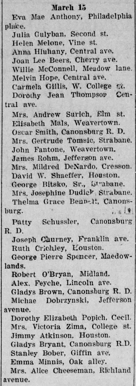 Birthdays March 15, 1946 (including Jimmy Atkinson) -