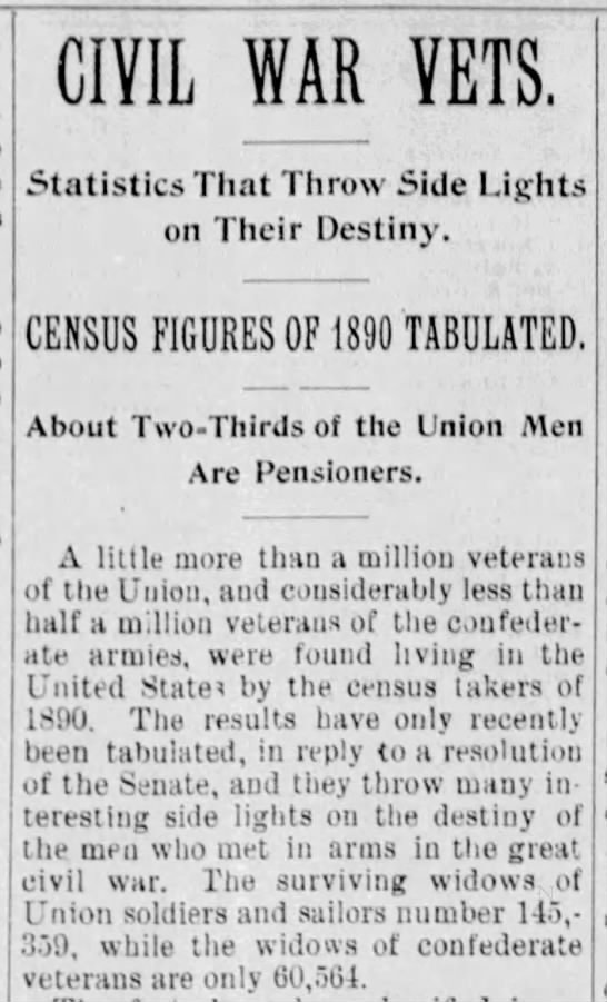 1890 Census Tracked Civil War Service and Widows -