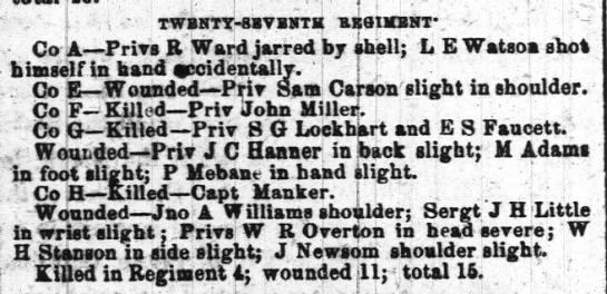 Overton, Willis R. - severe head wounded around Petersburg -