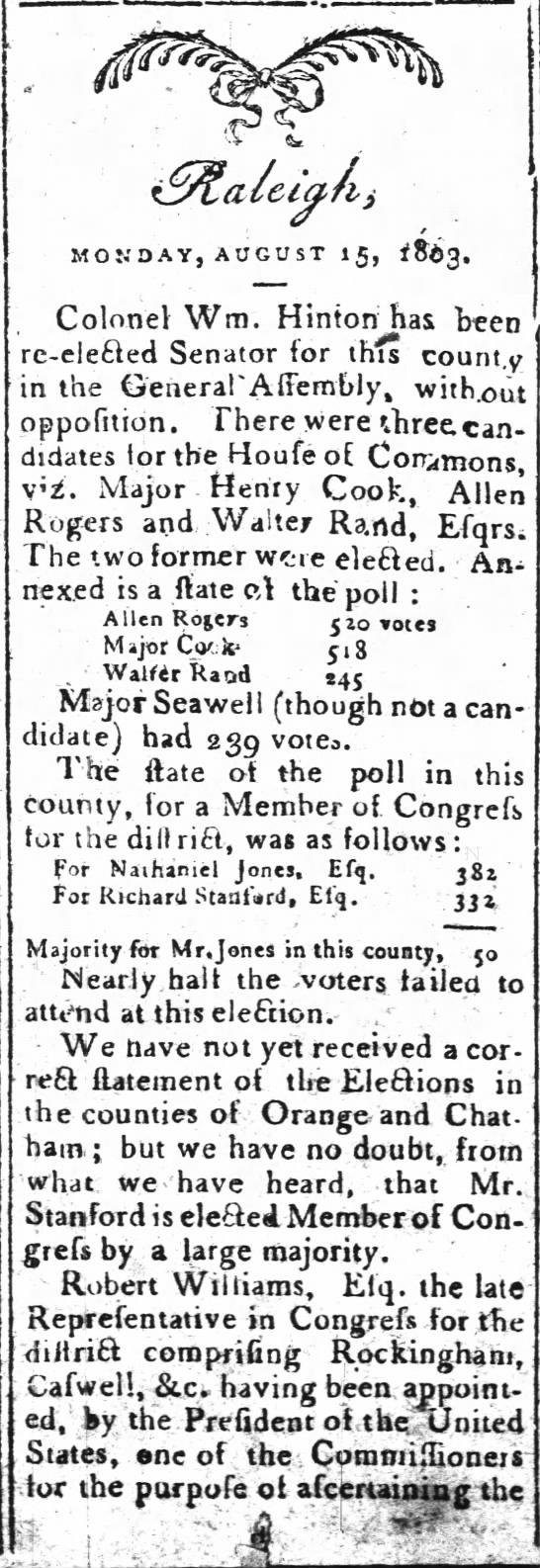 1803 Election -
