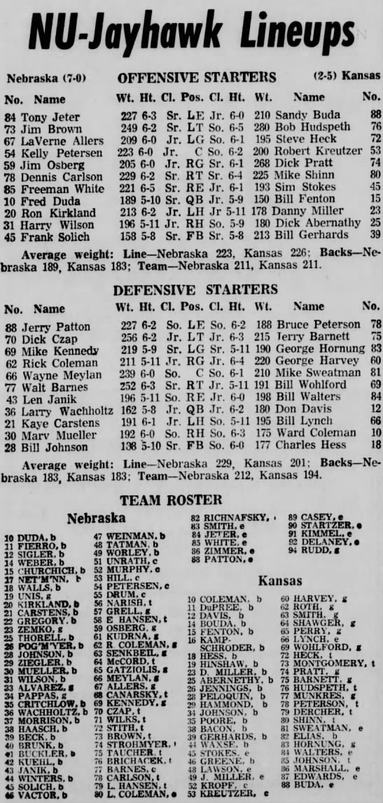 1965 Nebraska-Kansas game lineups -