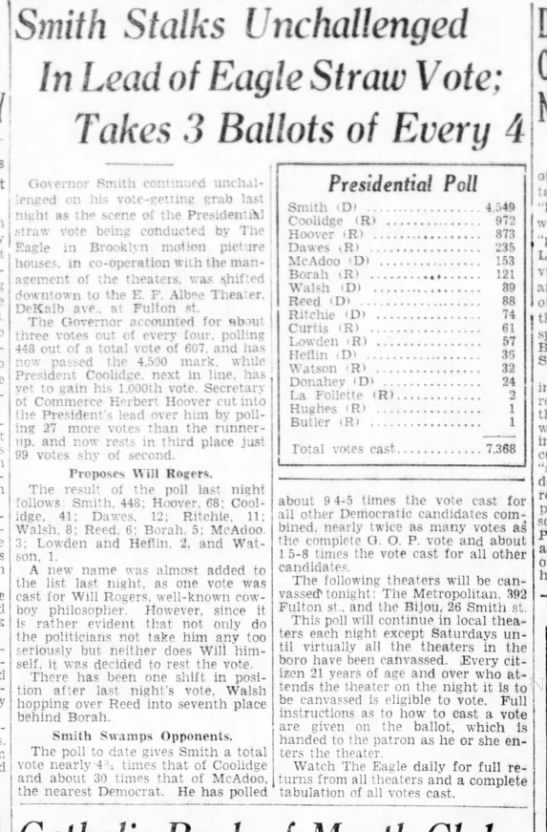 Presidential straw poll in New York, April 2, 1928  - Newspapers com