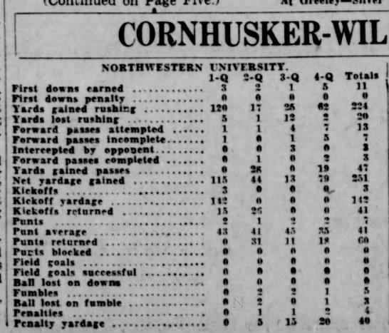 1931 Nebraska-Northwestern stats, part 1 -