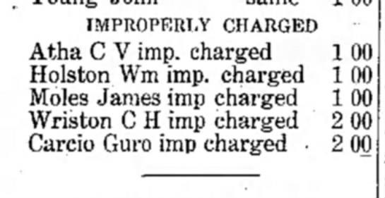 C. V. Atha improperly charged for delinquent taxes, Clear Fork District, 1911 - IMPROPERLY CHARGED Atha C V imp. charged...