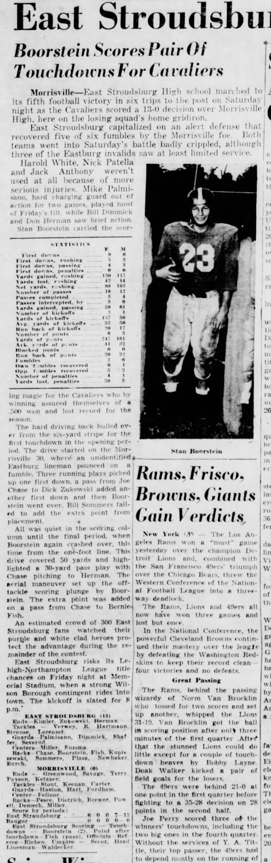 Pocono Record. October 19 1953.Boorstein Scores Pair of Touchdowns for Cavaliers -