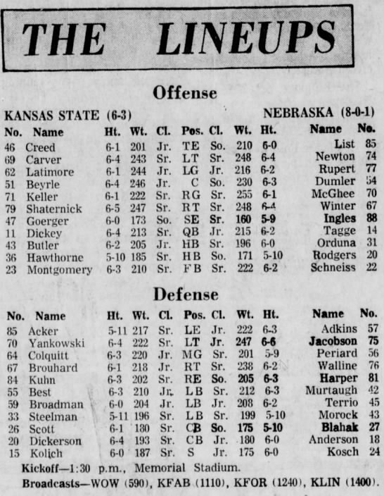 1970 Nebraska-Kansas State game lineups -