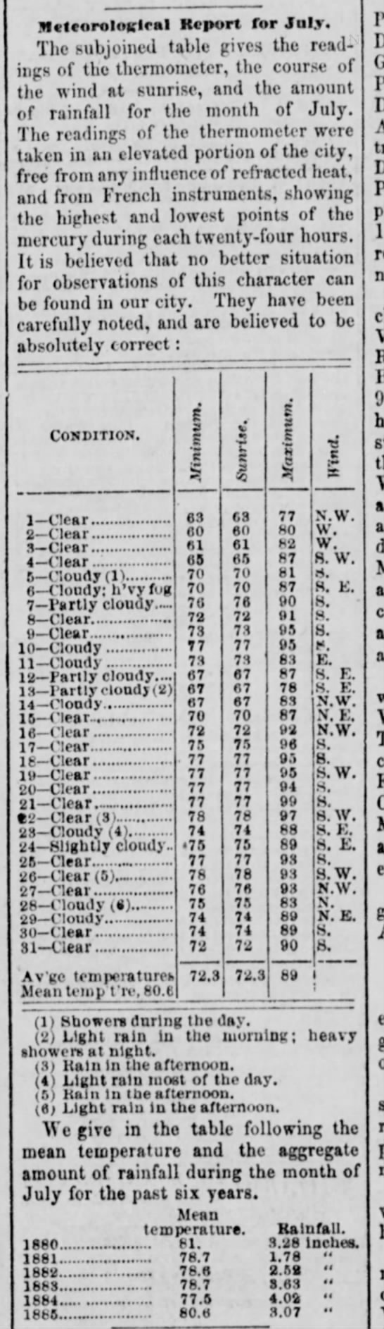 July 1885 weather stats -