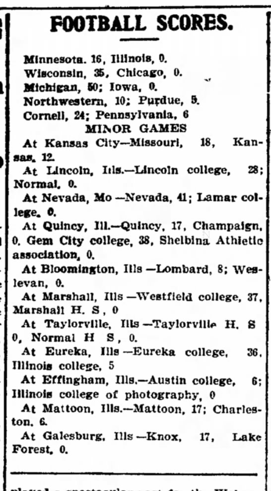Illinois College of Photography, Football Score, The Daily Review (Decatur, IL) 29 Nov 1901, p. 2 -