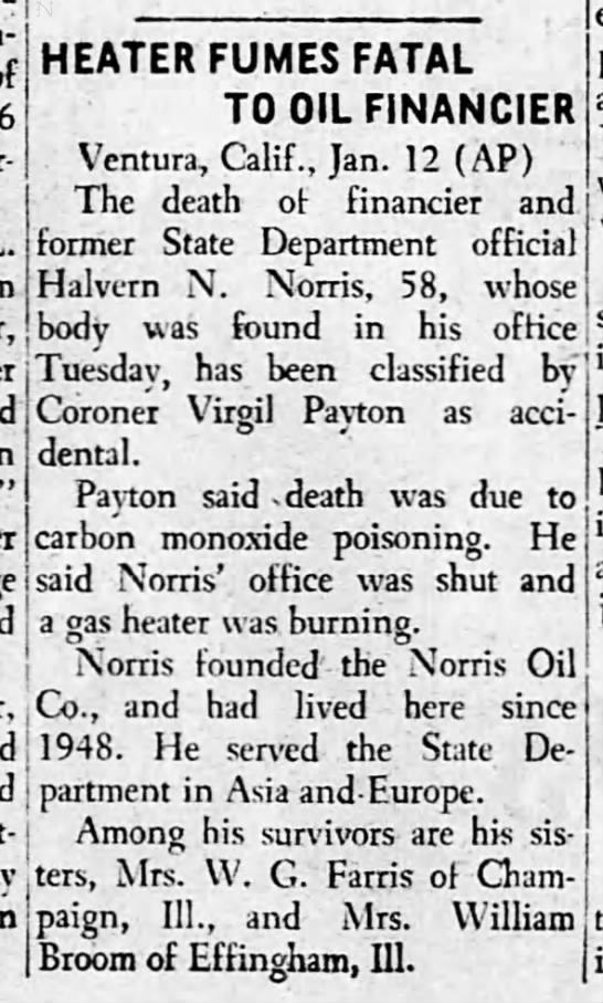 Death due to carbon monoxide poisoning -