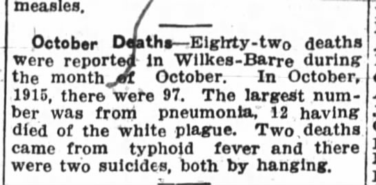 Deaths in October 1916. Unable to find an Obituary for Helena Gefert -