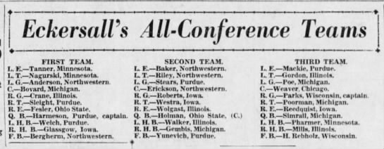 Eckersall's All-Conference Teams -