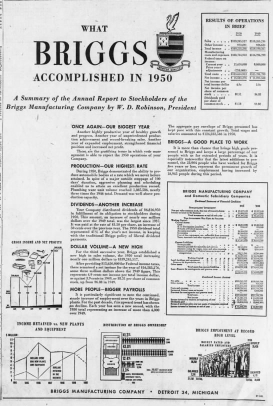 What Briggs Accomplished in 1950 -