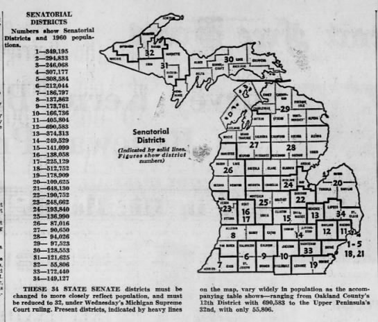Michigan Senatorial Districts -