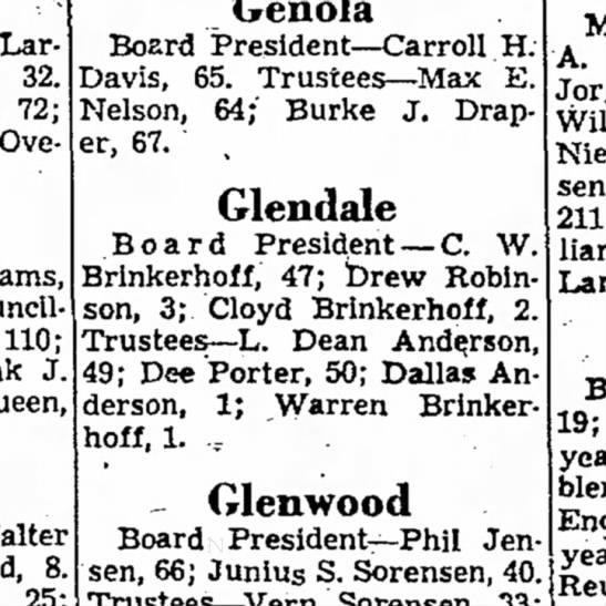 R#21 How Towns Voted Glendale, C.W. Brinkerhoff, Cloyd Brinkerhoff, Warren Brinkerhoff -