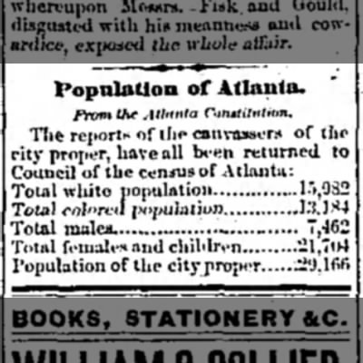 Population of Atlanta 1869 -