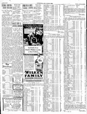 The Courier News from Blytheville, Arkansas on May 22, 1936 · Page 6