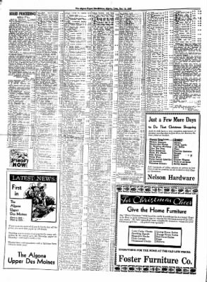 The Algona Upper Des Moines from Algona, Iowa on December 14, 1933 · Page 12
